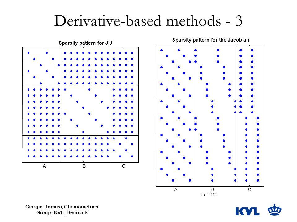 Giorgio Tomasi, Chemometrics Group, KVL, Denmark Derivative-based methods - 3 ABC Sparsity pattern for J J