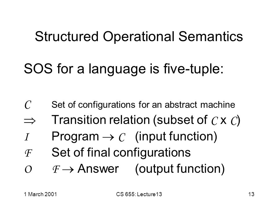 1 March 2001CS 655: Lecture1312 Operational Semantics Game Input Function Abstract Machine Initial Configuration Final Configuration Output Function Answer Intermediate Configuration Intermediate Configuration Transition Rules Real World Program