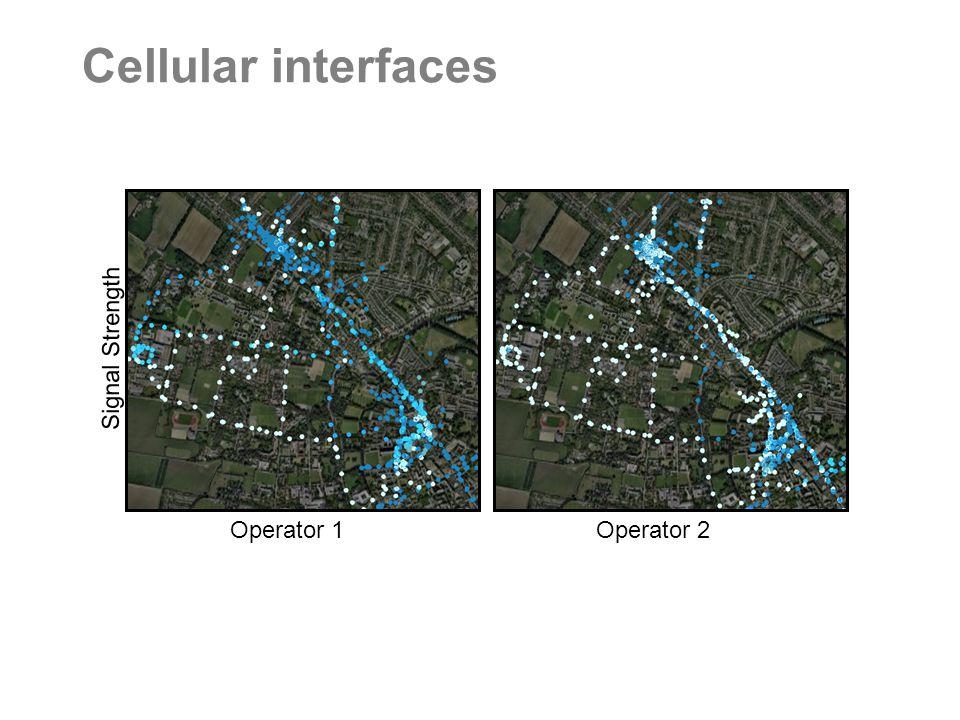Operator 1Operator 2 Signal Strength Cellular interfaces