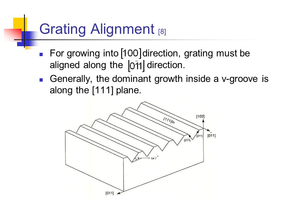Grating Alignment [8] For growing into direction, grating must be aligned along the direction.