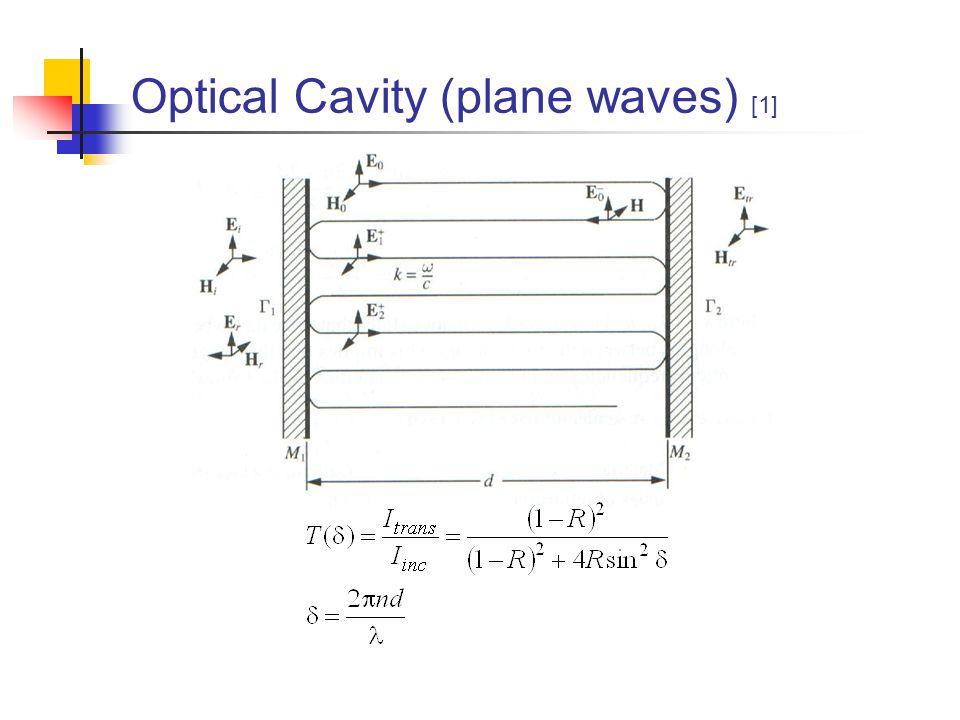 Optical Cavity (plane waves) [1]