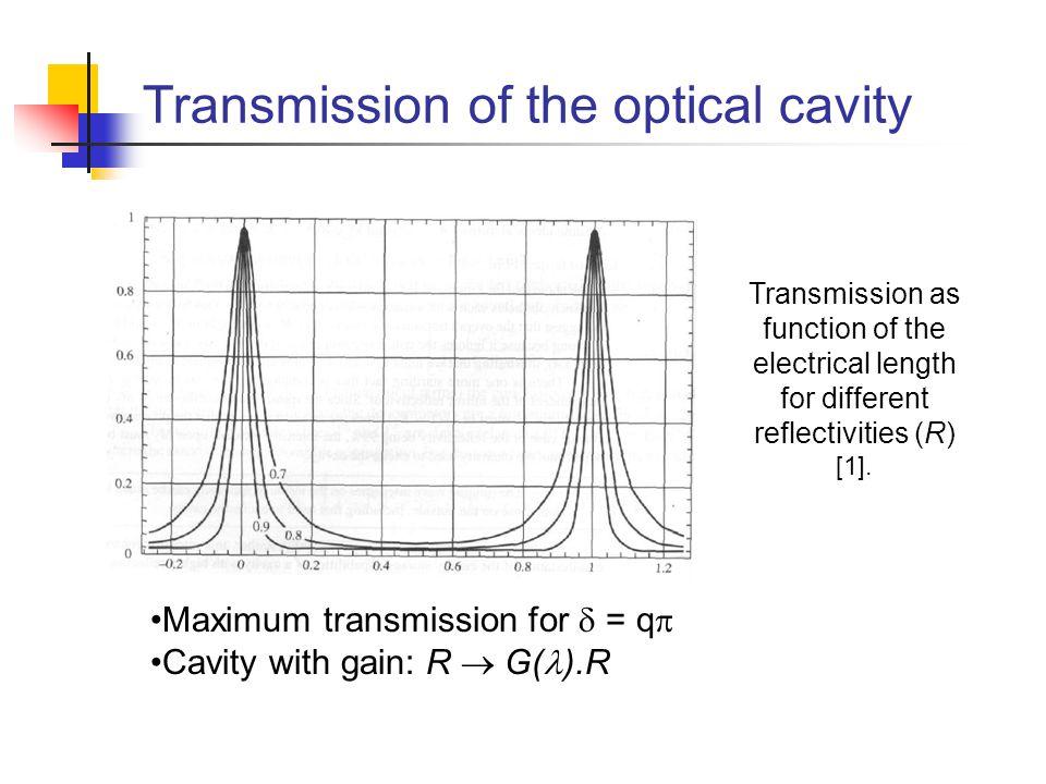 Oscillation Condition Reflection gain contour in the  L -  L plane [2]