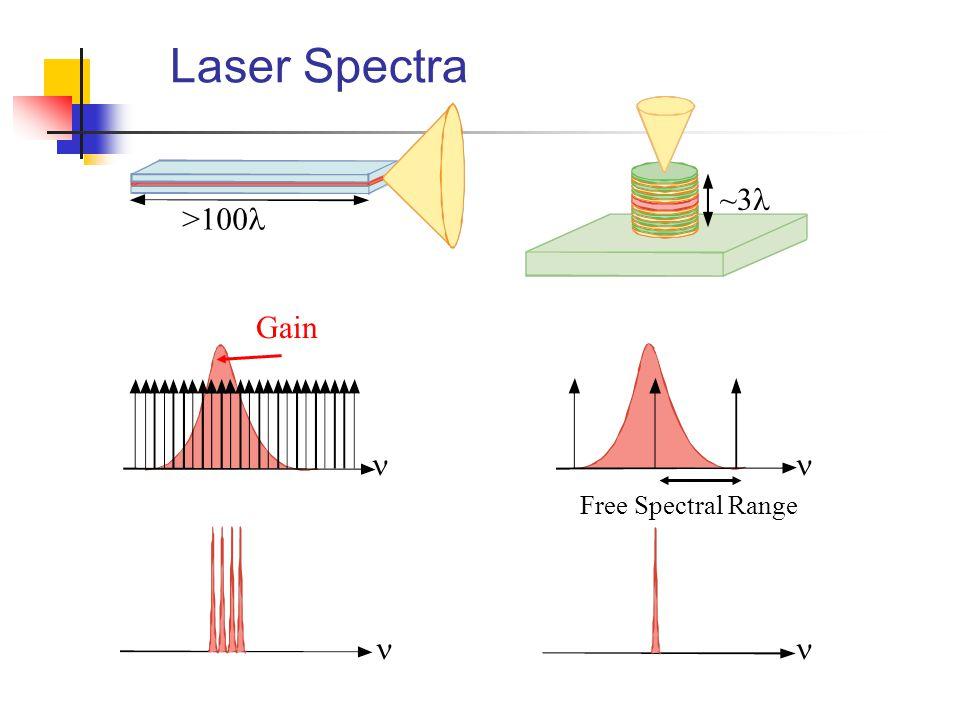 DFB and DBR lasers [3] DFB DBR HR coating AR coating