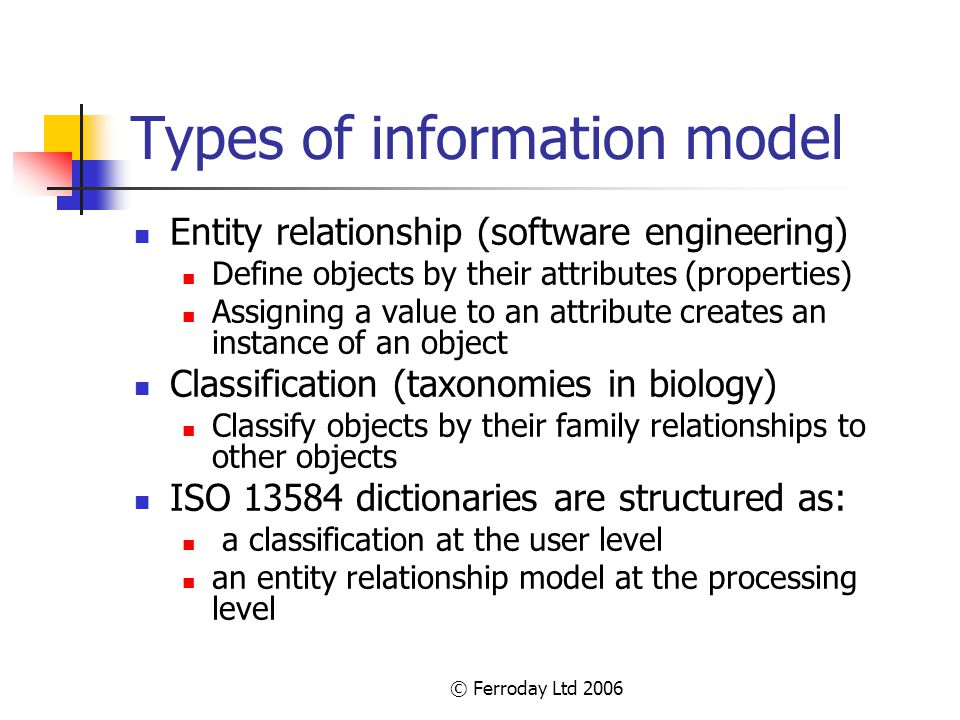 © Ferroday Ltd 2006 Types of information model Entity relationship (software engineering) Define objects by their attributes (properties) Assigning a value to an attribute creates an instance of an object Classification (taxonomies in biology) Classify objects by their family relationships to other objects ISO 13584 dictionaries are structured as: a classification at the user level an entity relationship model at the processing level