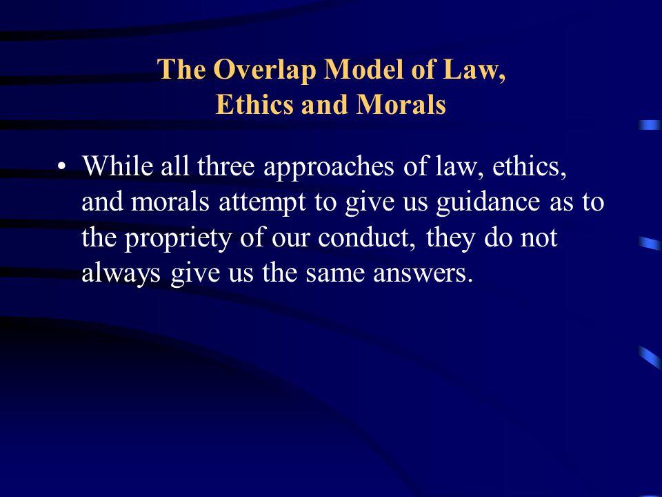 The Overlap Model Ethics LawMorals