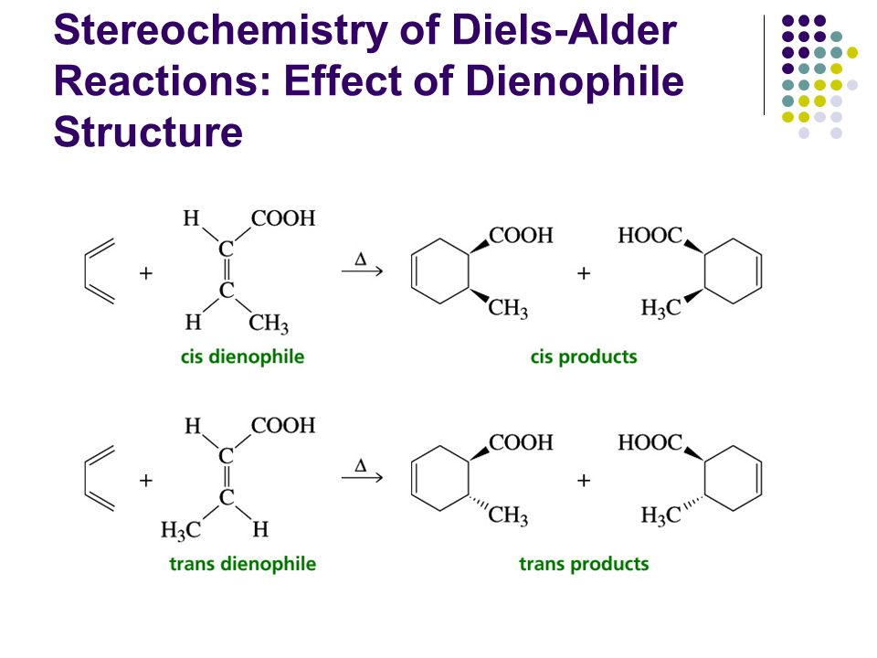 Stereochemistry of Diels-Alder Reactions: Effect of Dienophile Structure