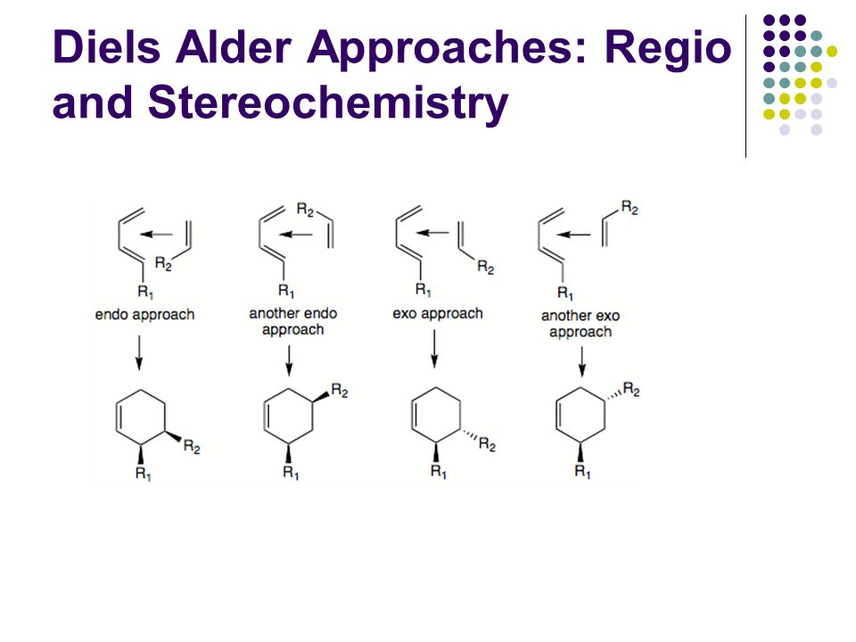 Diels Alder Approaches: Regio and Stereochemistry