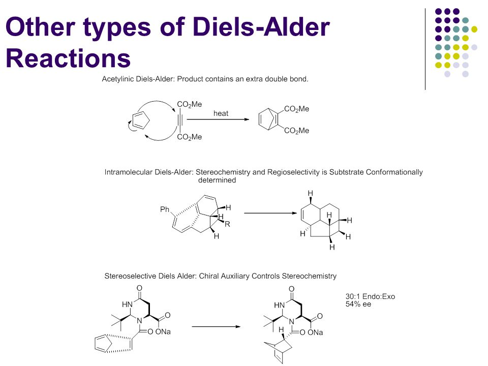 Other types of Diels-Alder Reactions