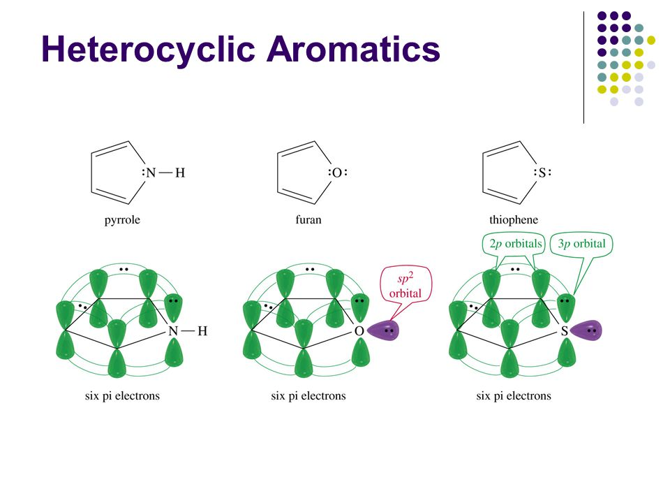 Heterocyclic Aromatics