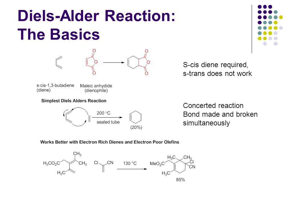 Diels-Alder Reaction: The Basics S-cis diene required, s-trans does not work Concerted reaction Bond made and broken simultaneously