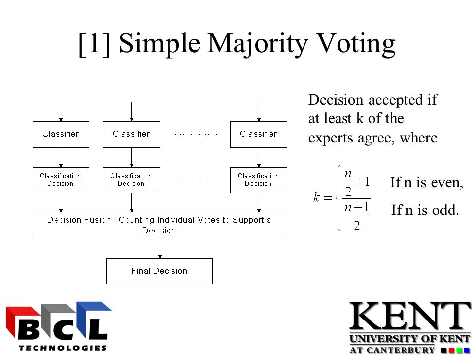[1] Simple Majority Voting Decision accepted if at least k of the experts agree, where If n is even, If n is odd.