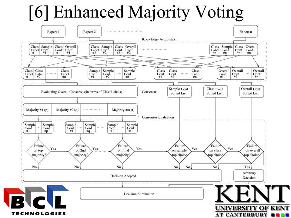 [6] Enhanced Majority Voting