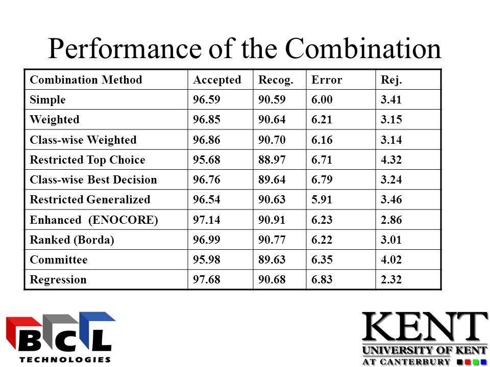 Performance of the Combination Combination MethodAcceptedRecog.ErrorRej.