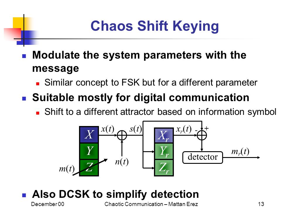 December 00Chaotic Communication – Mattan Erez13 Chaos Shift Keying Modulate the system parameters with the message Similar concept to FSK but for a different parameter Suitable mostly for digital communication Shift to a different attractor based on information symbol Also DCSK to simplify detection X Y Z XrXr YrYr ZrZr x(t)x(t) n(t)n(t) s(t)s(t) m(t)m(t) xr(t)xr(t) + - detector mr(t)mr(t)