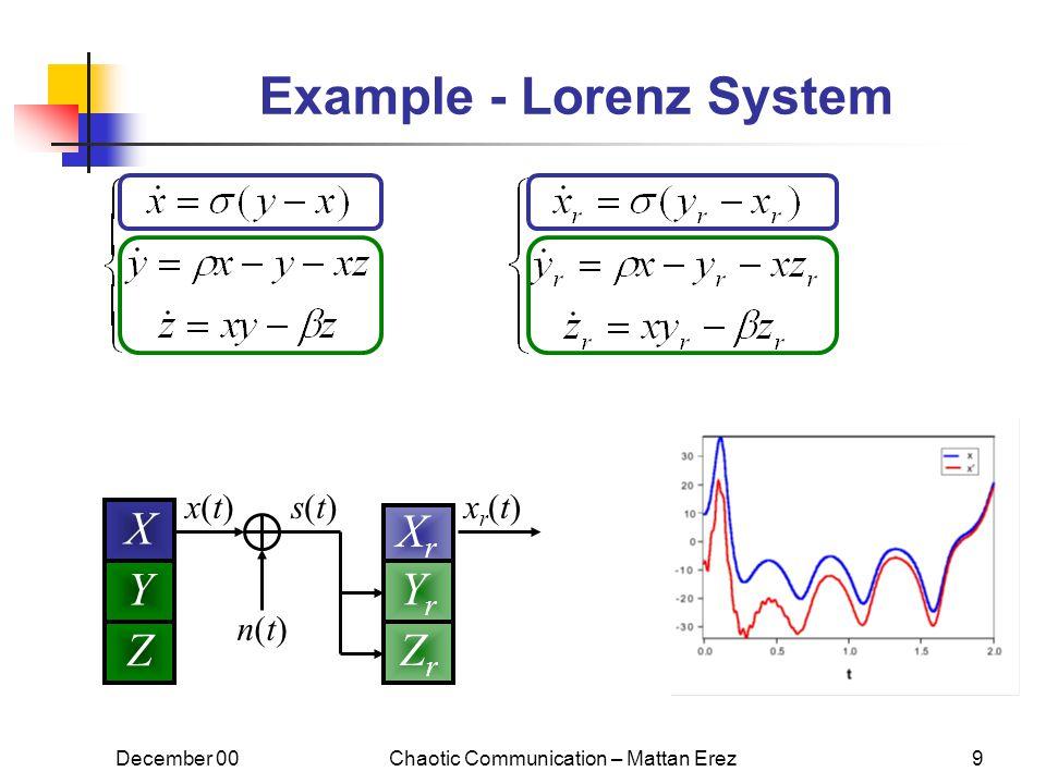 December 00Chaotic Communication – Mattan Erez9 Example - Lorenz System X Y Z XrXr YrYr ZrZr x(t)x(t) n(t)n(t) s(t)s(t)xr(t)xr(t)