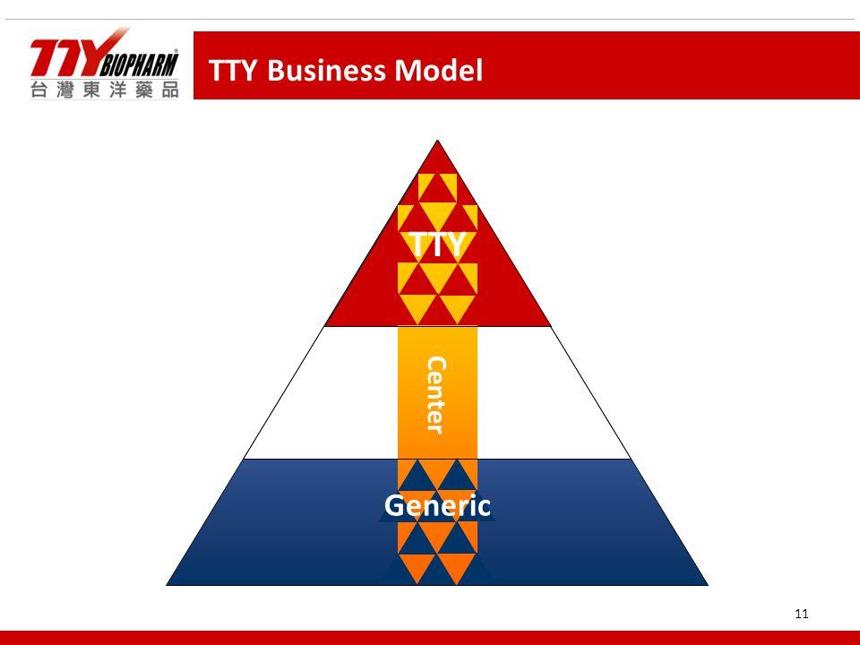 11 TTY Business Model Center TTY Generic