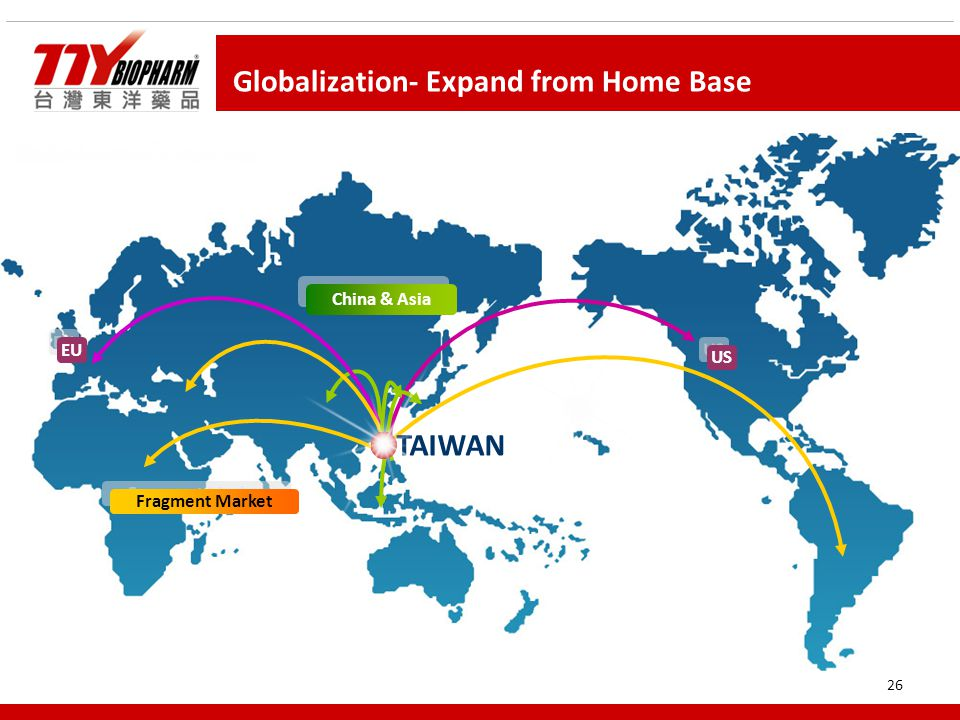 26 Globalization- Expand from Home Base EU TAIWAN Fragment Market US China & Asia