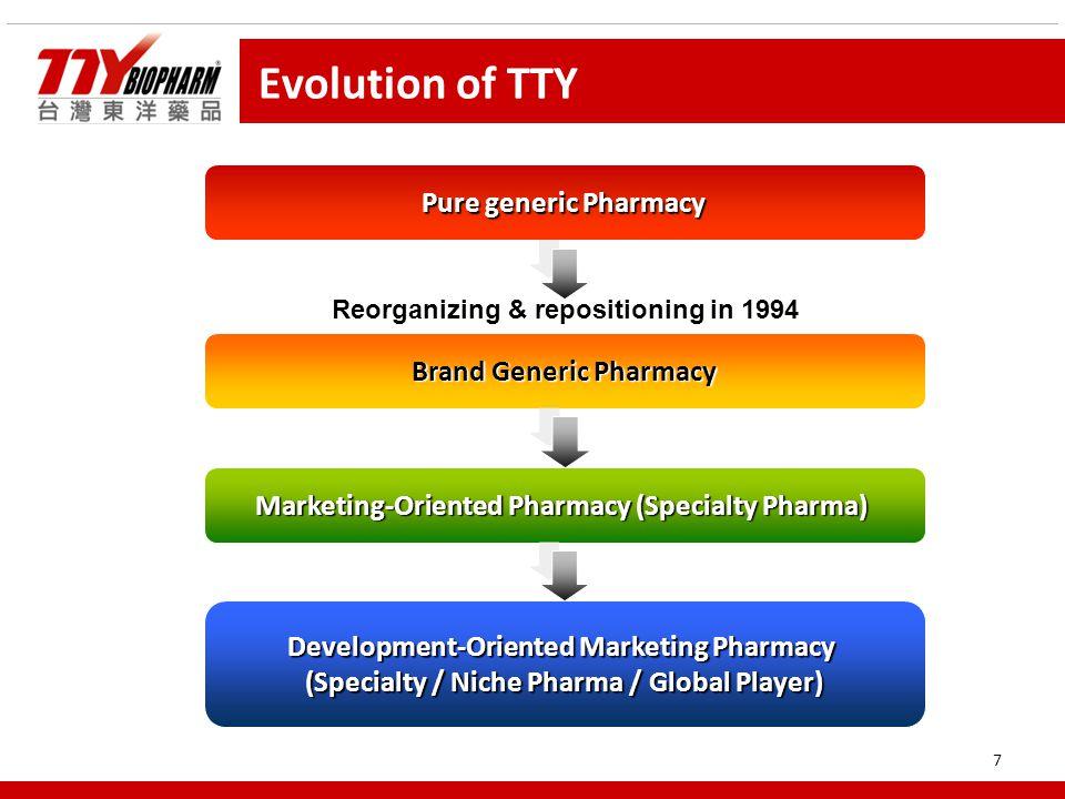 7 Evolution of TTY Reorganizing & repositioning in 1994 Pure generic Pharmacy Brand Generic Pharmacy Marketing-Oriented Pharmacy (Specialty Pharma) Development-Oriented Marketing Pharmacy (Specialty / Niche Pharma / Global Player)