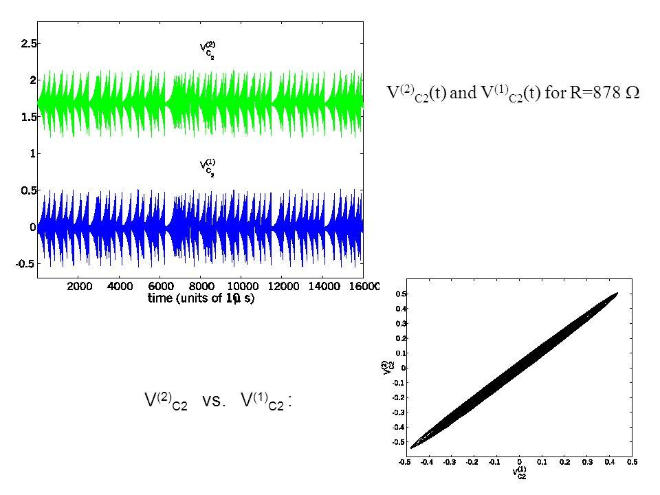 V (2) C2 (t) and V (1) C2 (t) for R=878  V (2) C2 vs. V (1) C2 :