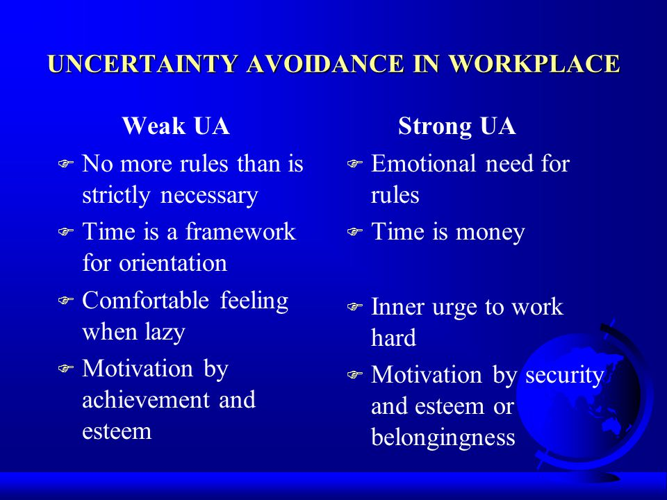 Strong Uncertainty Avoidance F It is important to have job requirements and instructions spelled out in details so that people always know what they a