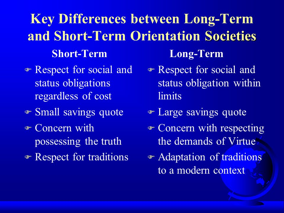 Long-Term vs. Short-Term Orientation The degree of values oriented towards the future or towards the past and present.