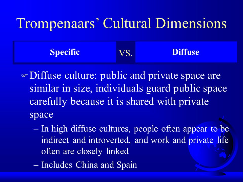 Trompenaars' Cultural Dimensions F Specific culture: individuals have a large public space shared with others and a small private space they guard clo