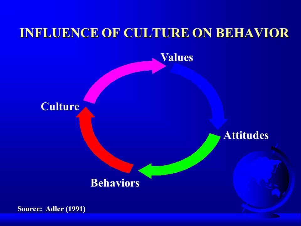 INFLUENCE OF CULTURE ON BEHAVIOR Culture Values Attitudes Behaviors Source: Adler (1991)