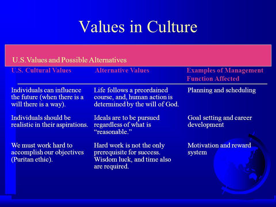 Values in Culture U.S.