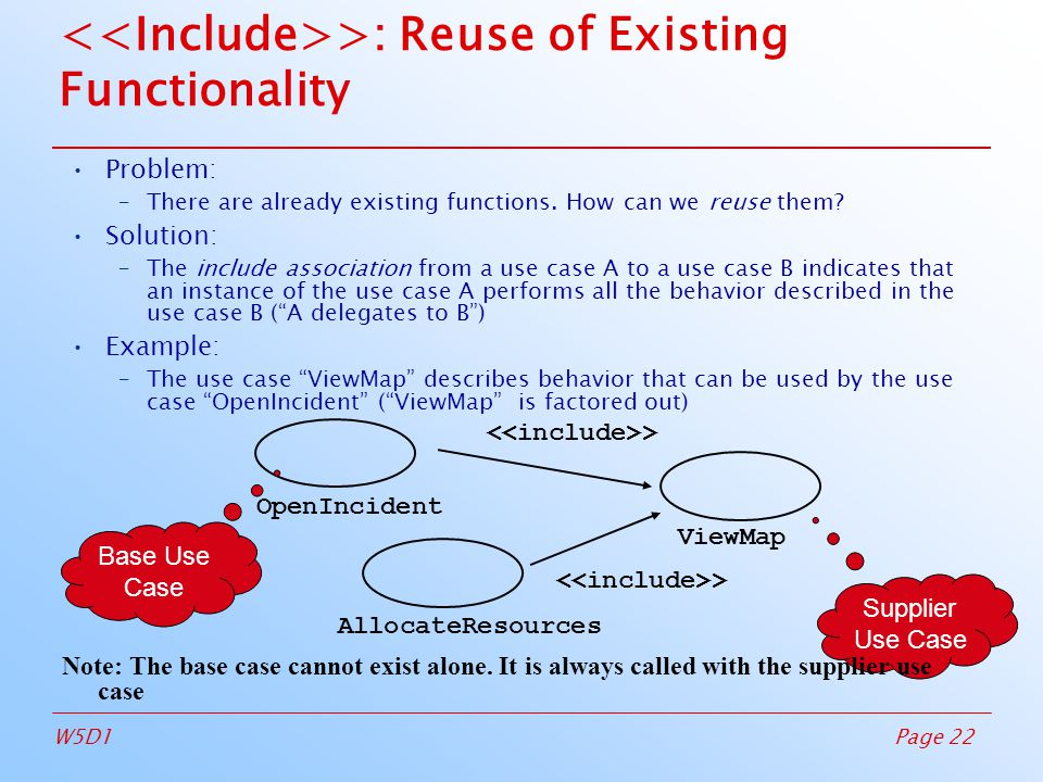 Page 22W5D1 >: Reuse of Existing Functionality Problem: –There are already existing functions.
