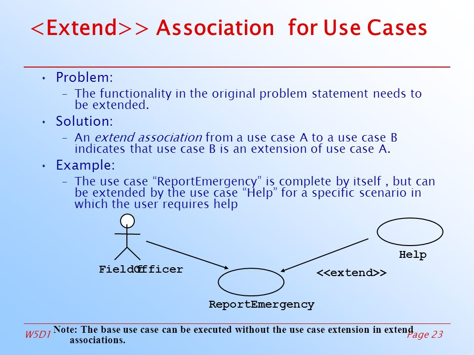 Page 23W5D1 > Association for Use Cases Problem: –The functionality in the original problem statement needs to be extended.