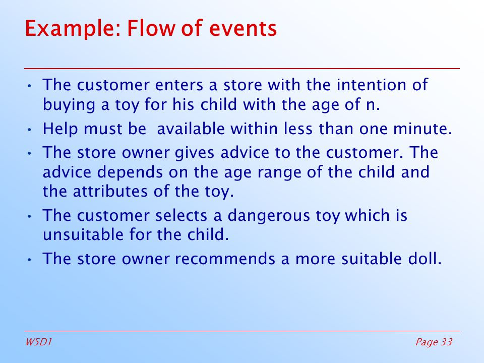 Page 33W5D1 Example: Flow of events The customer enters a store with the intention of buying a toy for his child with the age of n.