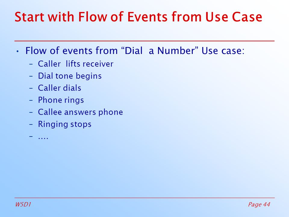 Page 44W5D1 Start with Flow of Events from Use Case Flow of events from Dial a Number Use case: –Caller lifts receiver –Dial tone begins –Caller dials –Phone rings –Callee answers phone –Ringing stops –....