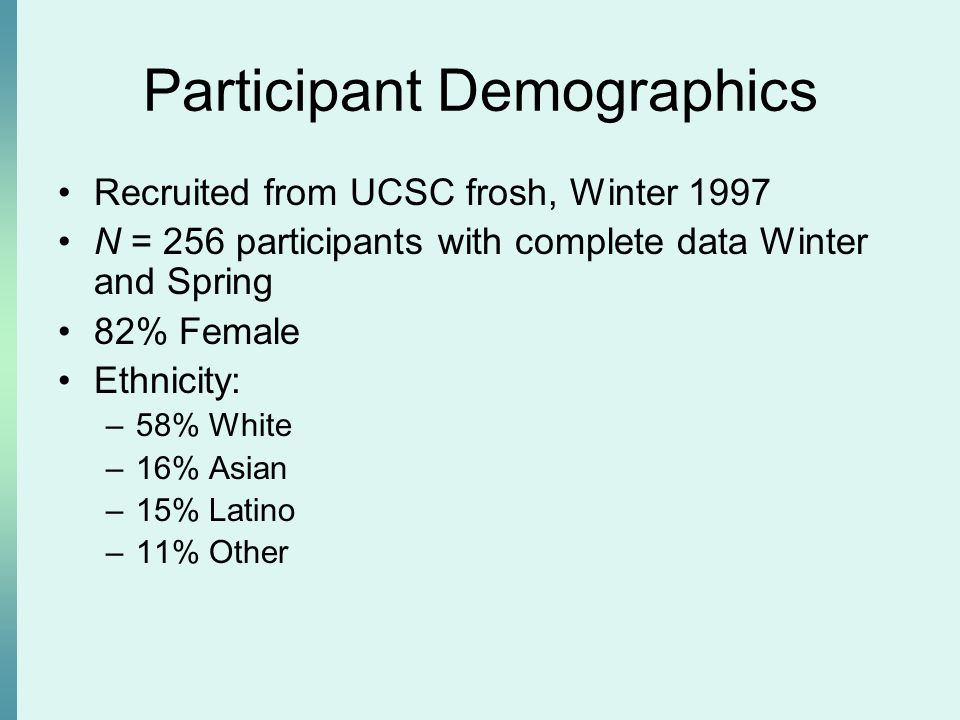 Participant Demographics Recruited from UCSC frosh, Winter 1997 N = 256 participants with complete data Winter and Spring 82% Female Ethnicity: –58% W