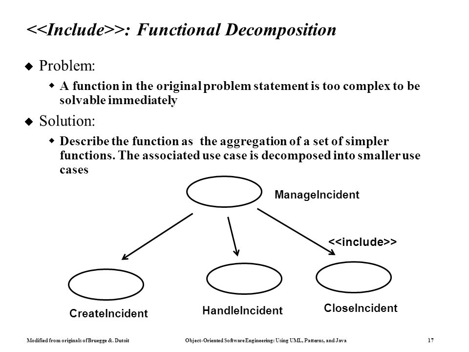 Modified from originals of Bruegge &. Dutoit Object-Oriented Software Engineering: Using UML, Patterns, and Java 17 >: Functional Decomposition  Prob