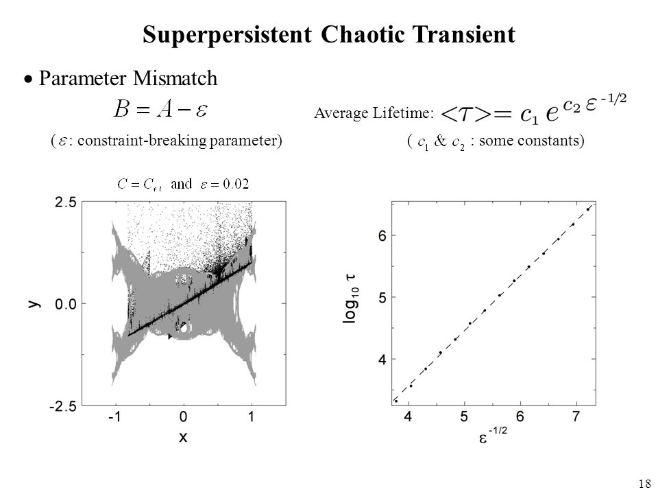 18 ( : constraint-breaking parameter) Superpersistent Chaotic Transient  Parameter Mismatch Average Lifetime: ( : some constants)