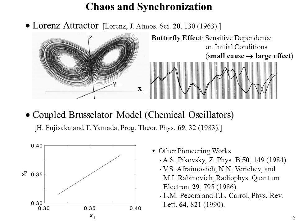 3 Frequency (kHz) Secret Message Spectrum Chaotic Masking Spectrum Chaotic System +  Chaotic System - Secure Communication (Application) Transmission Using Chaotic Masking Transmitter Receiver (Secret Message) Several Types of Chaos Synchronization Different degrees of correlation between the interacting subsystems  Identical Subsystems  Complete Synchronization [H.