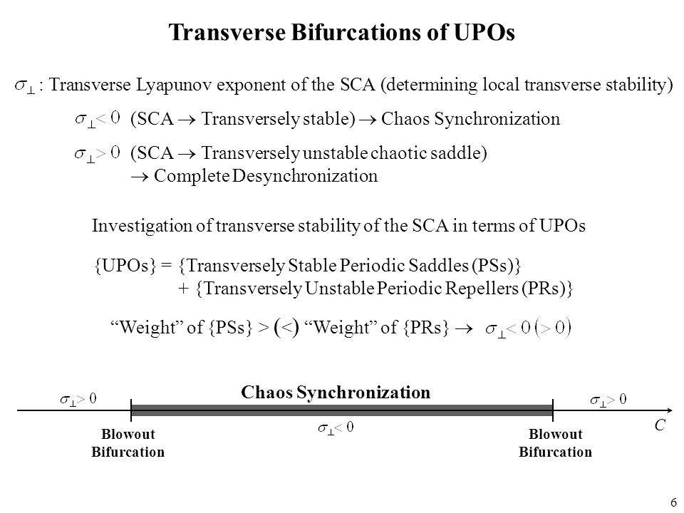 6 Transverse Bifurcations of UPOs : Transverse Lyapunov exponent of the SCA (determining local transverse stability) (SCA  Transversely stable)  Chaos Synchronization (SCA  Transversely unstable chaotic saddle)  Complete Desynchronization {UPOs} = {Transversely Stable Periodic Saddles (PSs)} + {Transversely Unstable Periodic Repellers (PRs)} Weight of {PSs} > ( < ) Weight of {PRs}  Investigation of transverse stability of the SCA in terms of UPOs Chaos Synchronization Blowout Bifurcation Blowout Bifurcation C