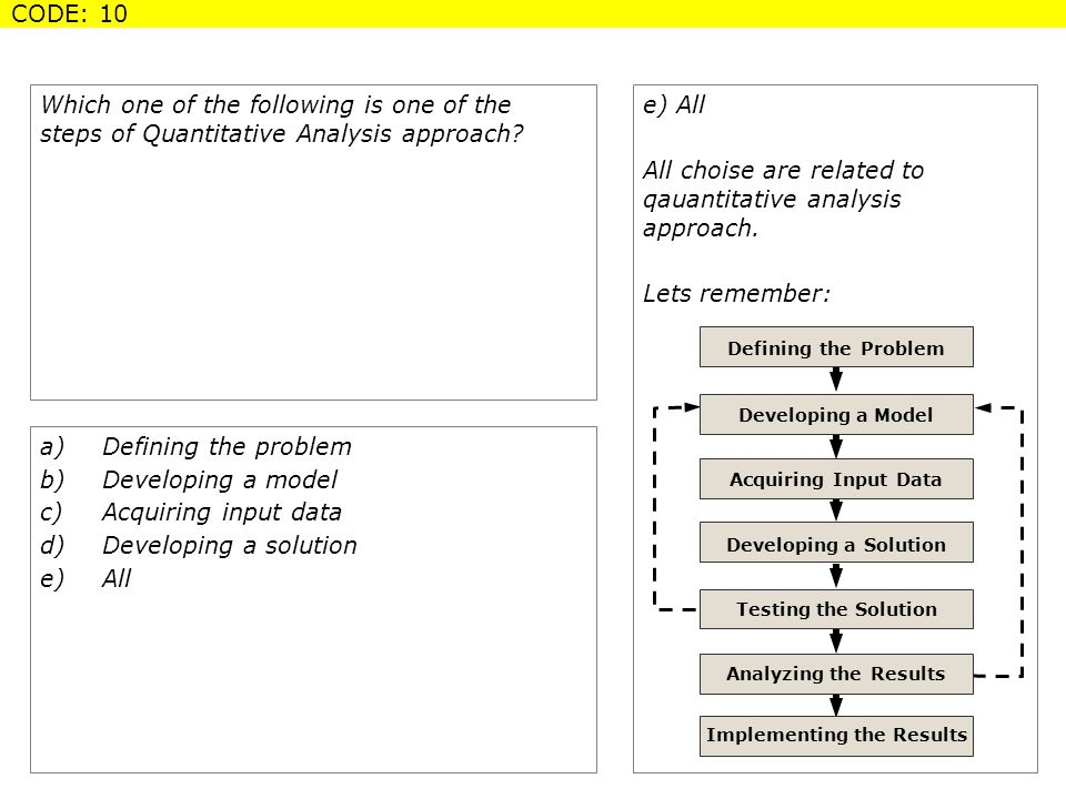 Which one of the following is one of the steps of Quantitative Analysis approach.
