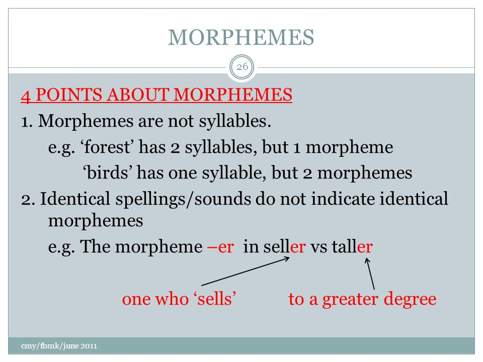 MORPHEMES 4 POINTS ABOUT MORPHEMES 1. Morphemes are not syllables.