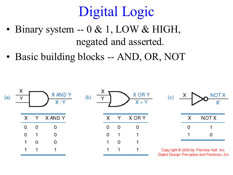 Digital Logic Binary system -- 0 & 1, LOW & HIGH, negated and asserted.