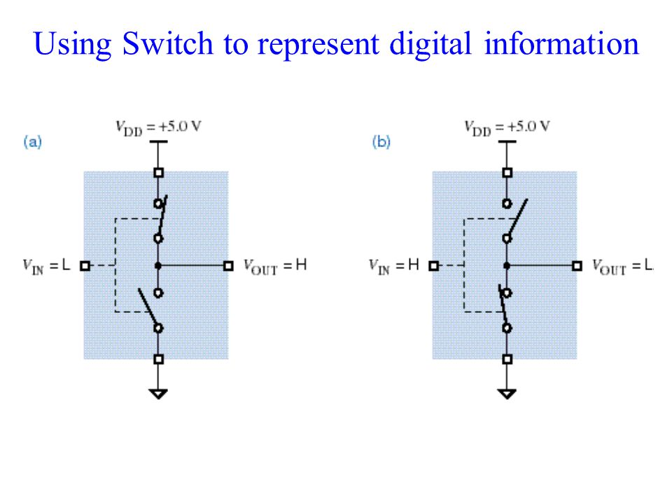 Using Switch to represent digital information