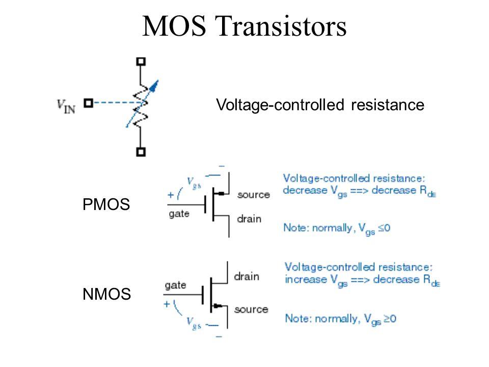 MOS Transistors NMOS PMOS Voltage-controlled resistance