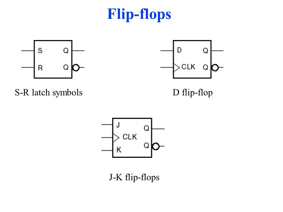 Flip-flops S-R latch symbolsD flip-flop J-K flip-flops