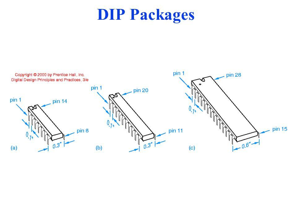 DIP Packages