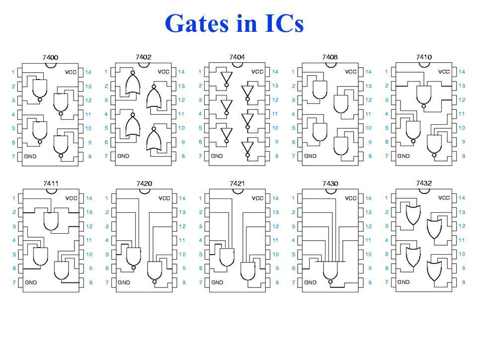 Gates in ICs