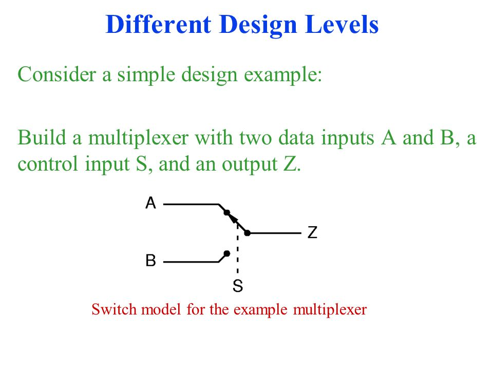 Different Design Levels Consider a simple design example: Build a multiplexer with two data inputs A and B, a control input S, and an output Z.