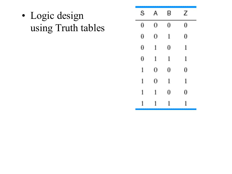 Logic design using Truth tables
