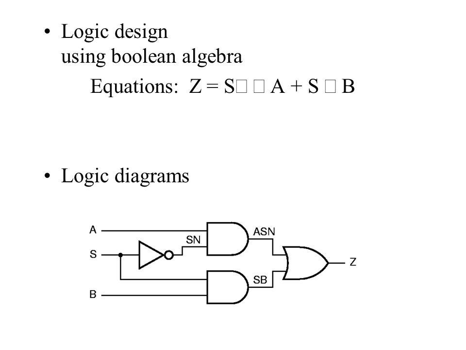 Logic design using boolean algebra Equations: Z = S  A  + S  B Logic diagrams