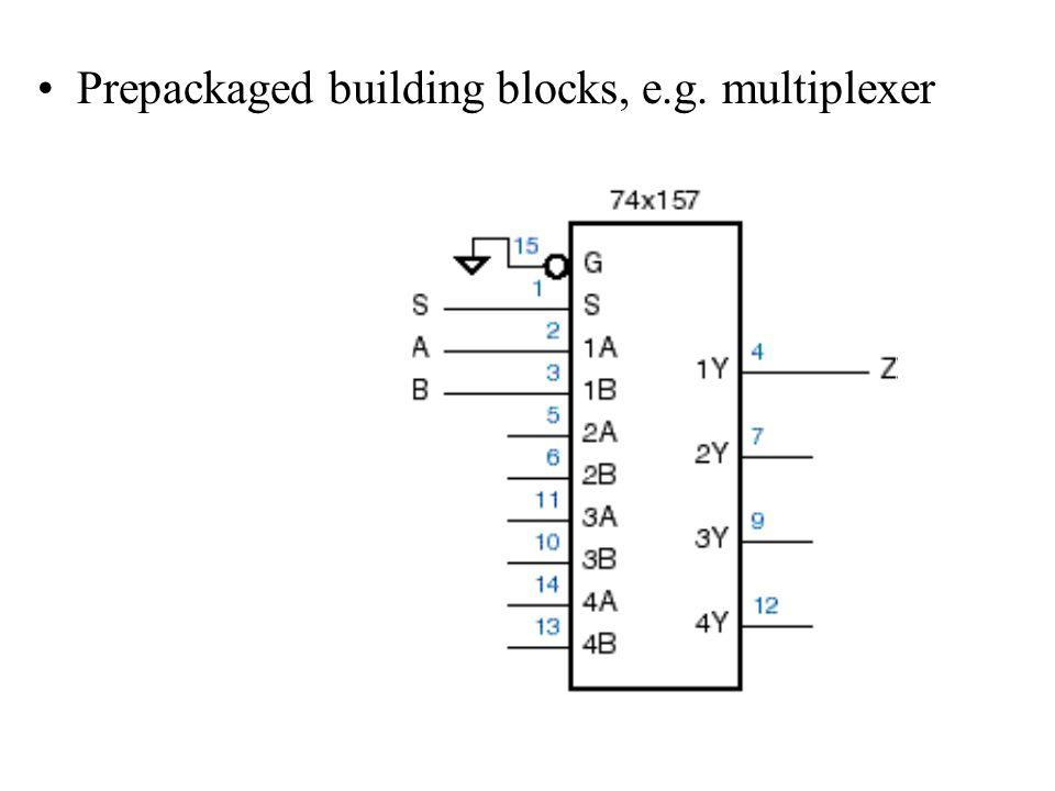 Prepackaged building blocks, e.g. multiplexer