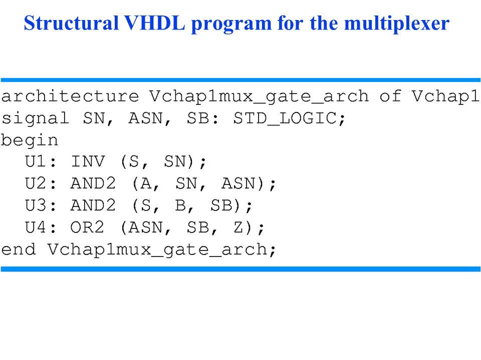 Structural VHDL program for the multiplexer